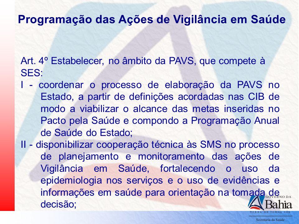 Art. 4º Estabelecer, no âmbito da PAVS, que compete à SES: I - coordenar o processo de elaboração da PAVS no Estado, a partir de definições acordadas