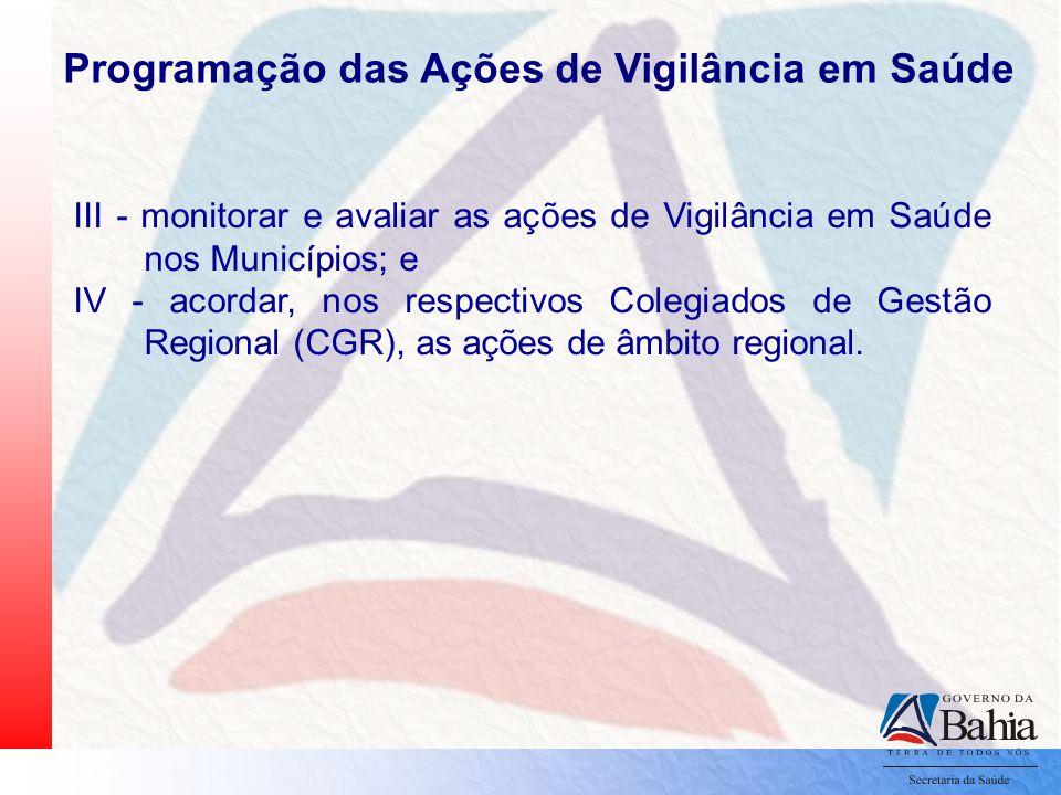 III - monitorar e avaliar as ações de Vigilância em Saúde nos Municípios; e IV - acordar, nos respectivos Colegiados de Gestão Regional (CGR), as açõe
