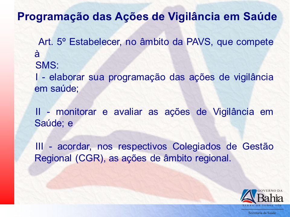 Art. 5º Estabelecer, no âmbito da PAVS, que compete à SMS: I - elaborar sua programação das ações de vigilância em saúde; II - monitorar e avaliar as
