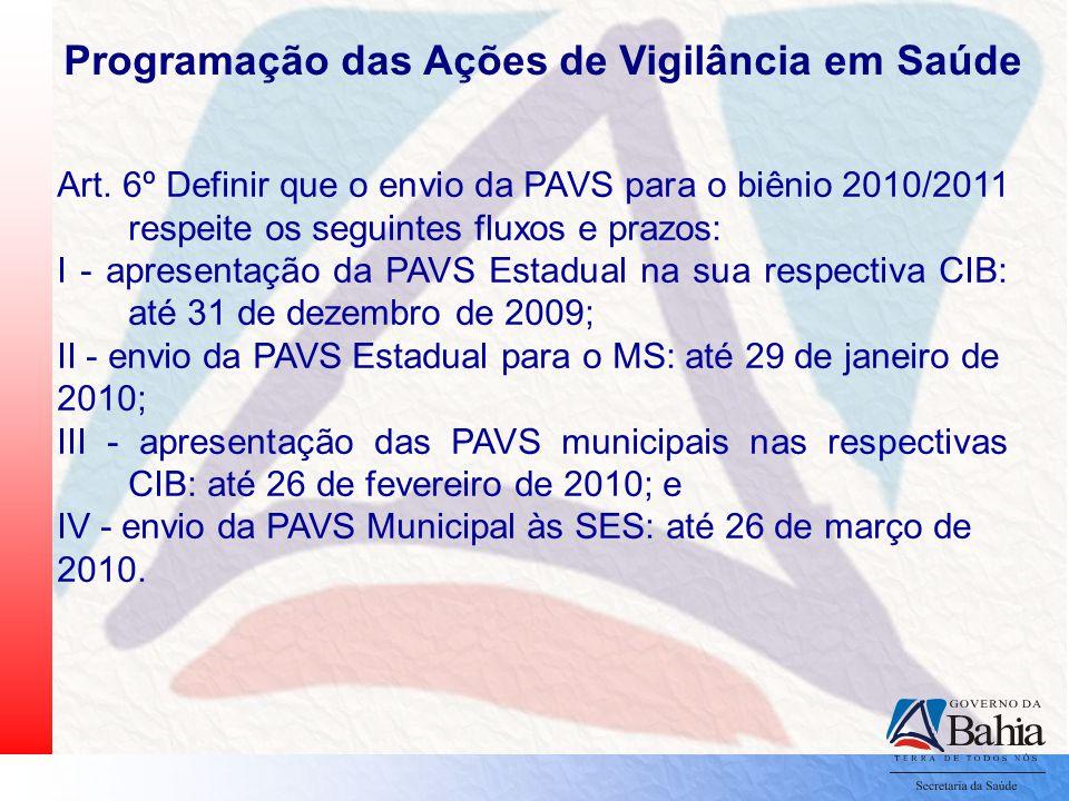 Art. 6º Definir que o envio da PAVS para o biênio 2010/2011 respeite os seguintes fluxos e prazos: I - apresentação da PAVS Estadual na sua respectiva
