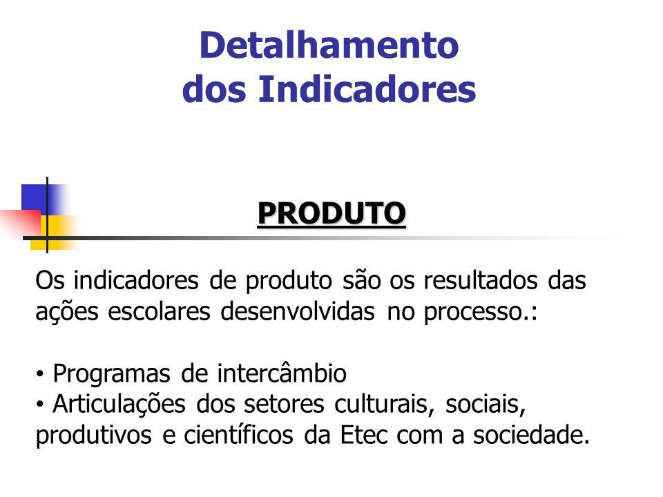 Detalhamento dos Indicadores PRODUTO Os indicadores de produto são os resultados das ações escolares desenvolvidas no processo.: Programas de intercâm