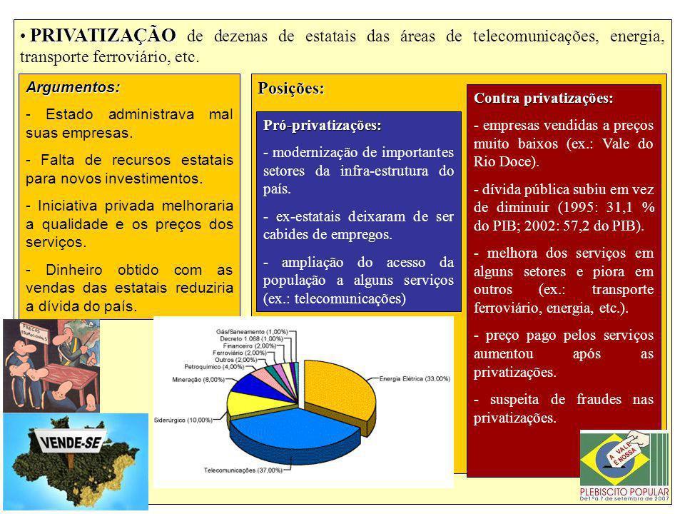 PRIVATIZAÇÃO PRIVATIZAÇÃO de dezenas de estatais das áreas de telecomunicações, energia, transporte ferroviário, etc. Argumentos: - Estado administrav