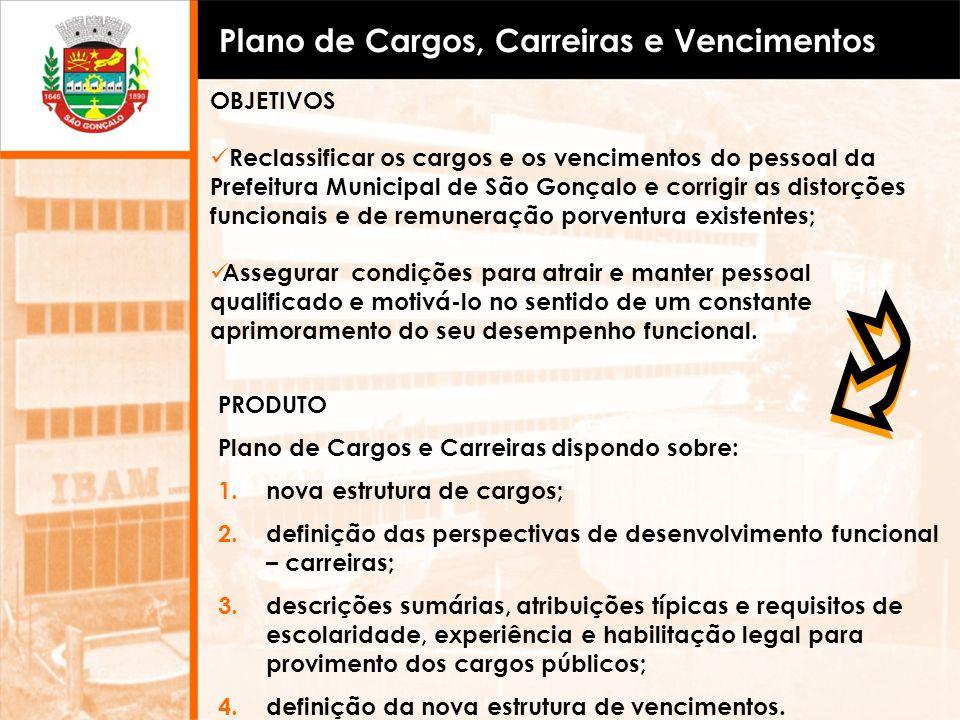 OBJETIVOS Reclassificar os cargos e os vencimentos do pessoal da Prefeitura Municipal de São Gonçalo e corrigir as distorções funcionais e de remunera