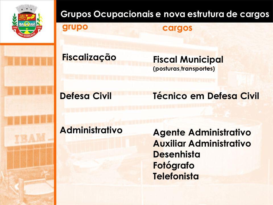 Grupos Ocupacionais e nova estrutura de cargos Fiscalização Fiscal Municipal (posturas,transportes) Defesa CivilTécnico em Defesa Civil Administrativo