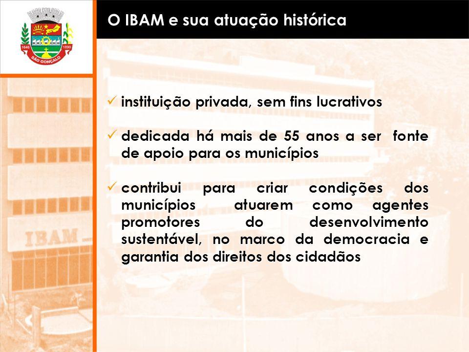 O IBAM e sua atuação Natureza das Ações Estudos e pesquisas Cooperação Técnica Ensino Disseminação de Informação Formas de Atuação sócio-cooperadores projetos contratados redes e parcerias representações No Brasil e no exterior