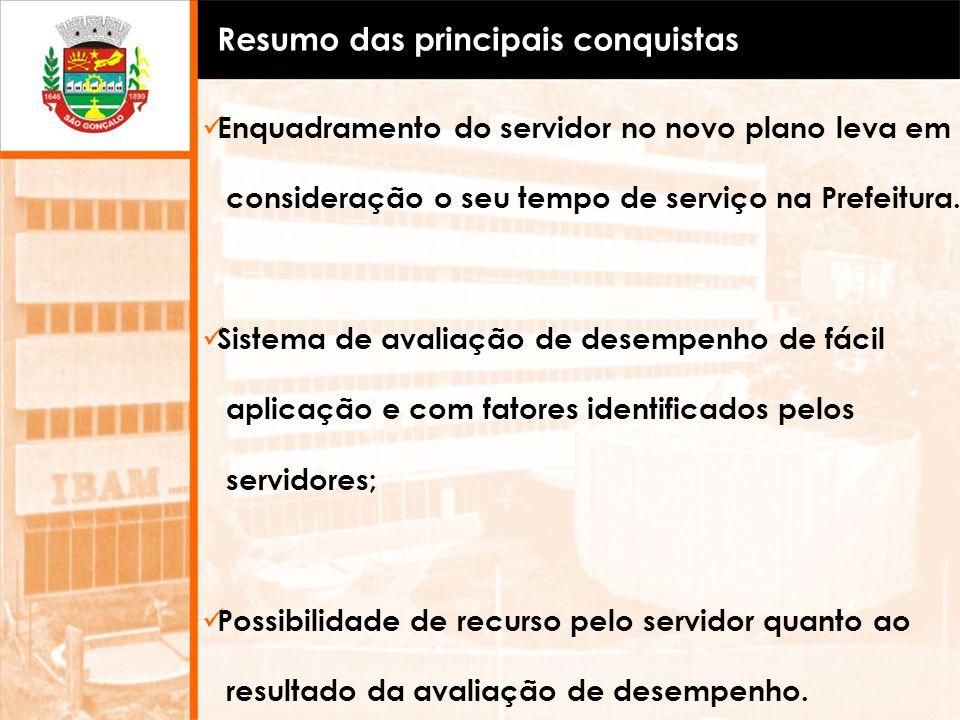 Enquadramento do servidor no novo plano leva em consideração o seu tempo de serviço na Prefeitura. Sistema de avaliação de desempenho de fácil aplicaç