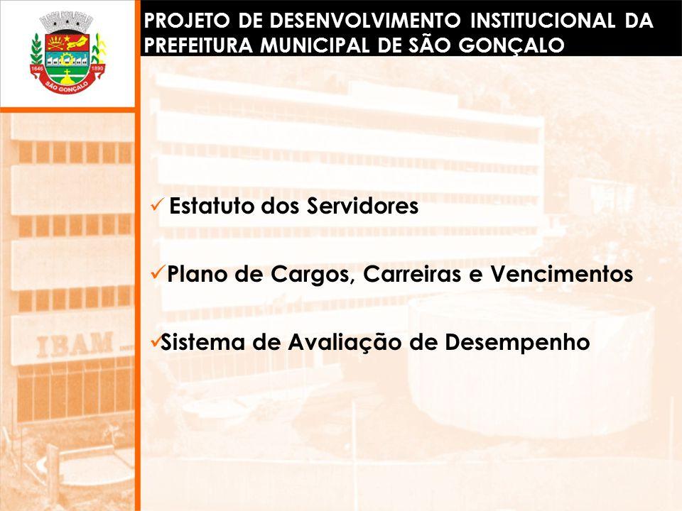 Estatuto dos Servidores Plano de Cargos, Carreiras e Vencimentos Sistema de Avaliação de Desempenho