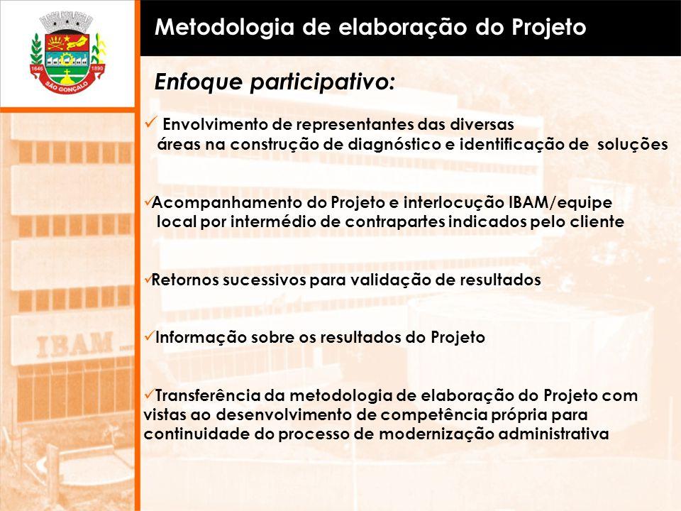 Metodologia de elaboração do Projeto Enfoque participativo: Envolvimento de representantes das diversas áreas na construção de diagnóstico e identific