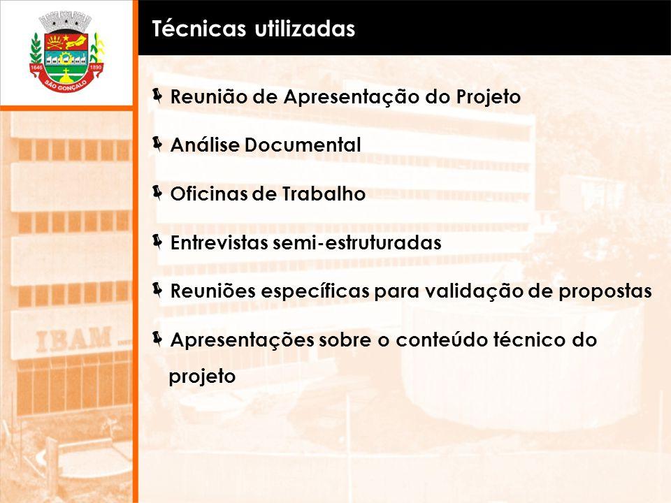 Reunião de Apresentação do Projeto Análise Documental Oficinas de Trabalho Entrevistas semi-estruturadas Reuniões específicas para validação de propos