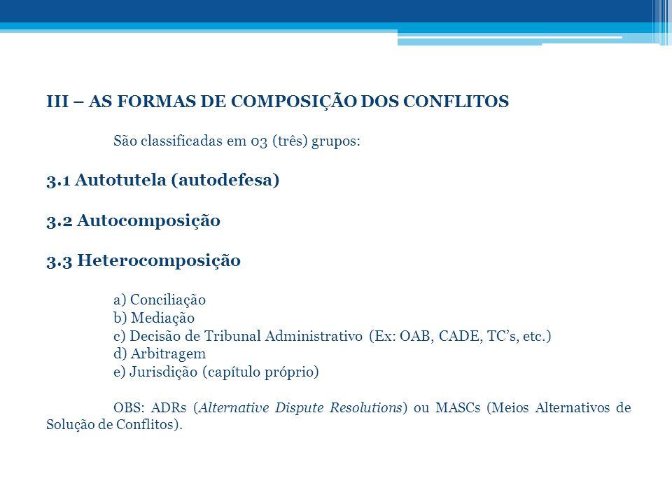 III – AS FORMAS DE COMPOSIÇÃO DOS CONFLITOS São classificadas em 03 (três) grupos: 3.1 Autotutela (autodefesa) 3.2 Autocomposição 3.3 Heterocomposição