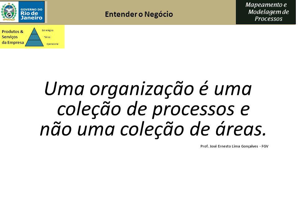 Mapeamento e Modelagem de Processos Uma organização é uma coleção de processos e não uma coleção de áreas. Prof. José Ernesto Lima Gonçalves - FGV Ent