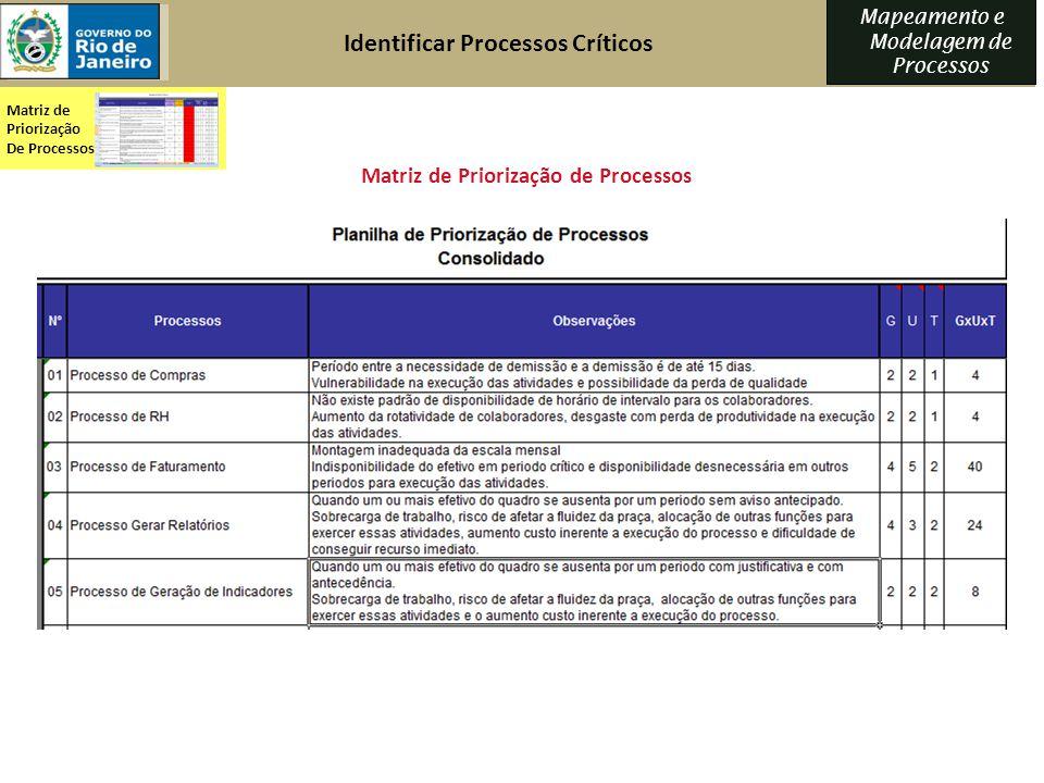 Mapeamento e Modelagem de Processos Matriz de Priorização de Processos Matriz de Priorização De Processos Identificar Processos Críticos