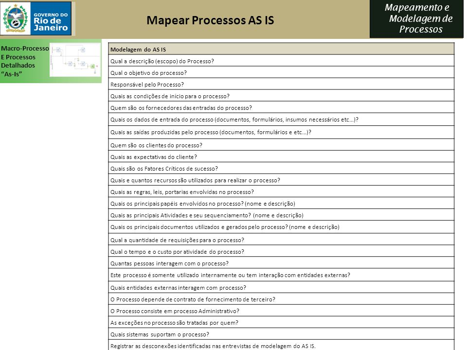 Mapeamento e Modelagem de Processos Mapear Processos AS IS Modelagem do AS IS Qual a descrição (escopo) do Processo? Qual o objetivo do processo? Resp
