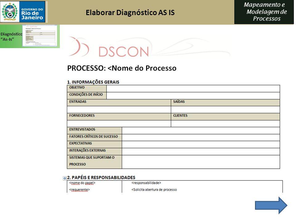 Mapeamento e Modelagem de Processos Elaborar Diagnóstico AS IS Diagnóstico As-Is