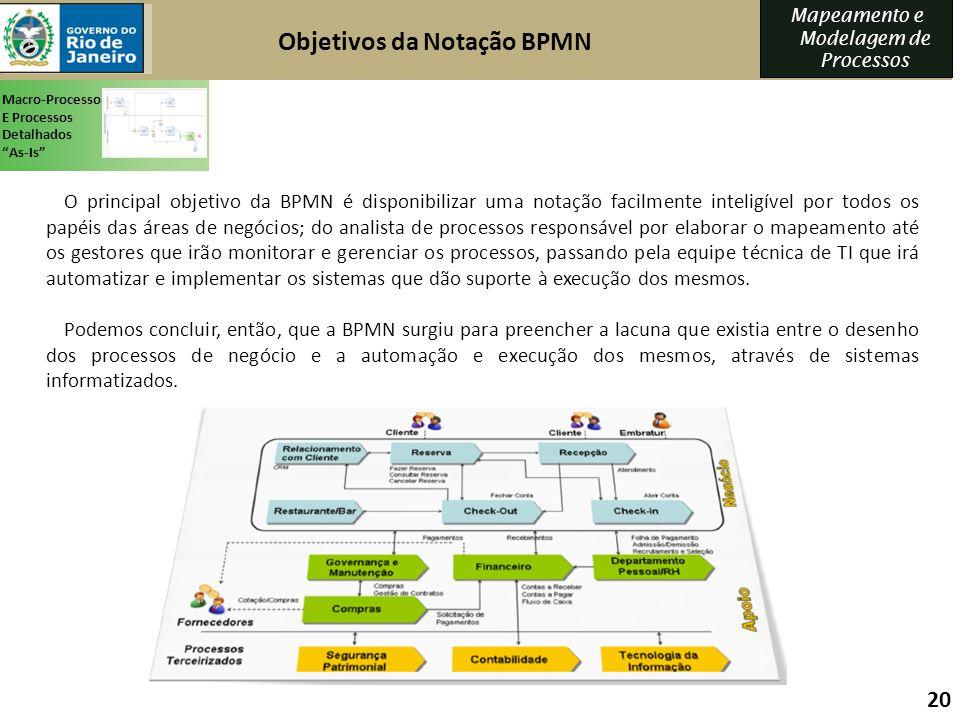 Mapeamento e Modelagem de Processos 20 Objetivos da Notação BPMN O principal objetivo da BPMN é disponibilizar uma notação facilmente inteligível por