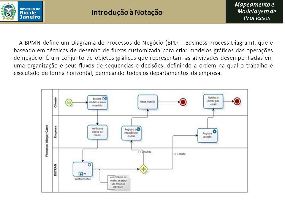 Mapeamento e Modelagem de Processos Introdução à Notação A BPMN define um Diagrama de Processos de Negócio (BPD – Business Process Diagram), que é bas
