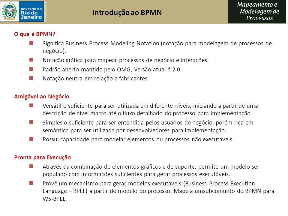 Mapeamento e Modelagem de Processos O que é BPMN? Significa Business Process Modeling Notation (notação para modelagem de processos de negócio). Notaç