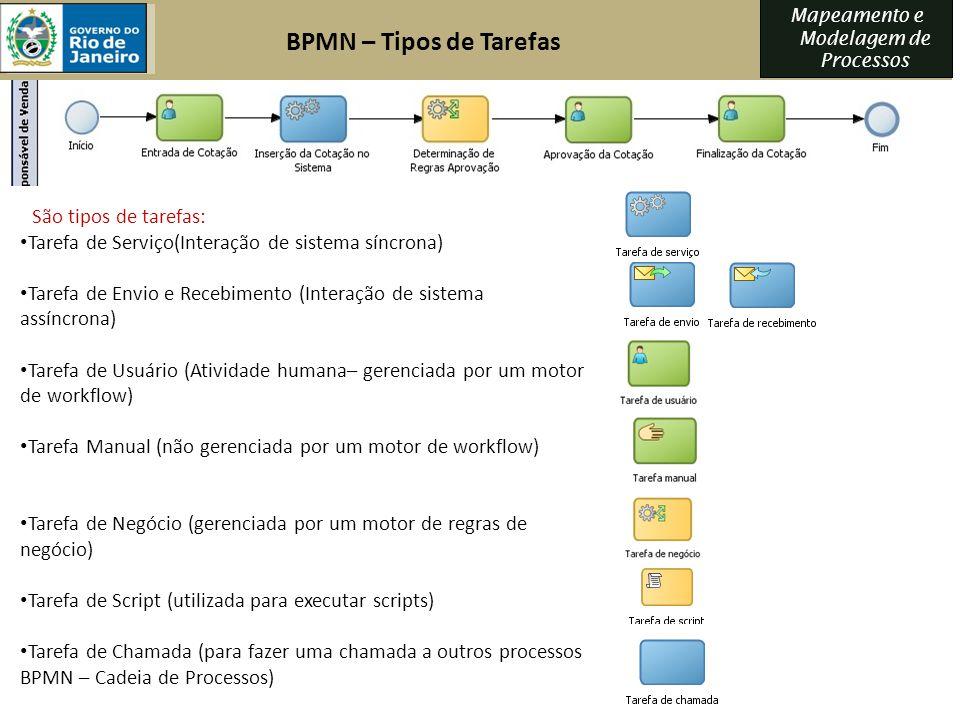 Mapeamento e Modelagem de Processos São tipos de tarefas: Tarefa de Serviço(Interação de sistema síncrona) Tarefa de Envio e Recebimento (Interação de