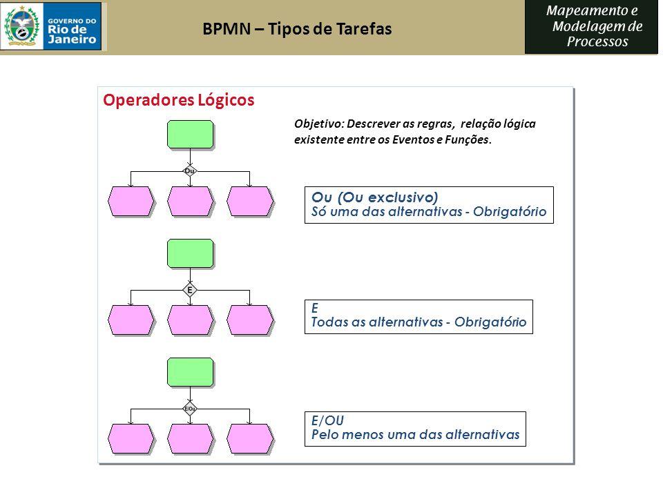 Mapeamento e Modelagem de Processos BPMN – Tipos de Tarefas Objetivo: Descrever as regras, relação lógica existente entre os Eventos e Funções. Ou (Ou