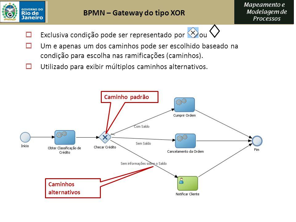 Mapeamento e Modelagem de Processos Exclusiva condição pode ser representado por ou Um e apenas um dos caminhos pode ser escolhido baseado na condição