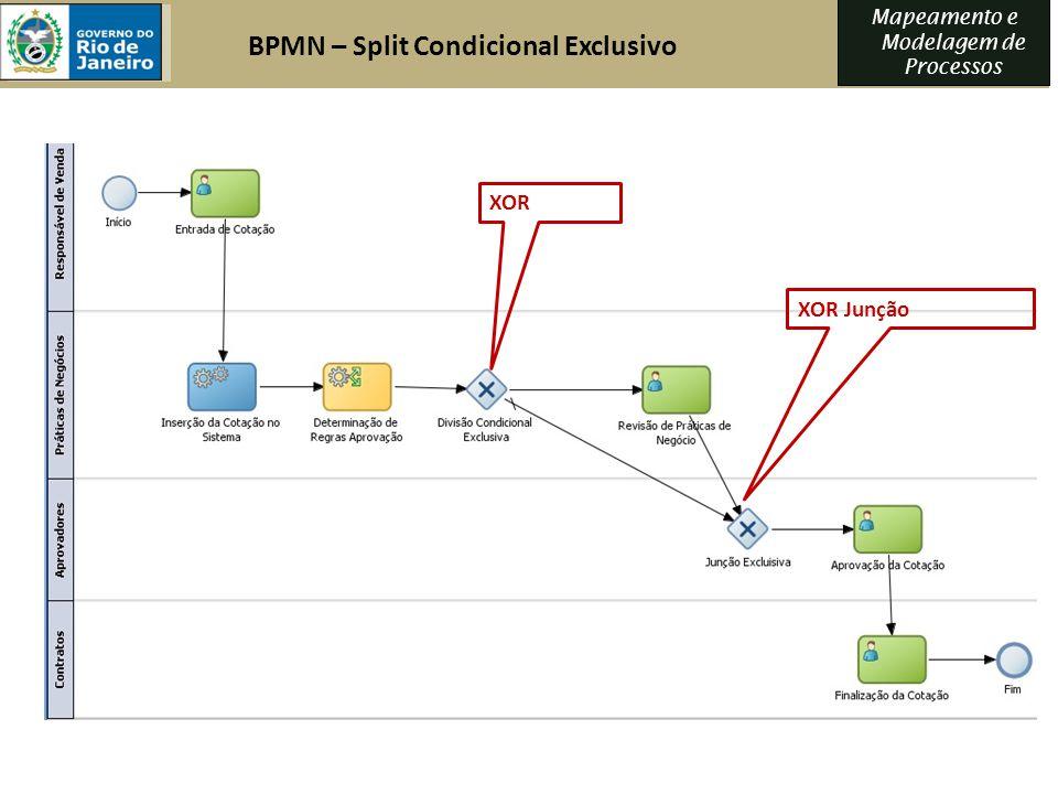 Mapeamento e Modelagem de Processos XOR XOR Junção BPMN – Split Condicional Exclusivo