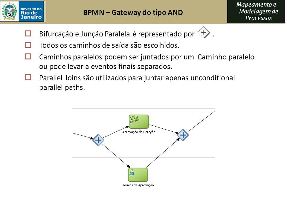 Mapeamento e Modelagem de Processos Bifurcação e Junção Paralela é representado por. Todos os caminhos de saída são escolhidos. Caminhos paralelos pod