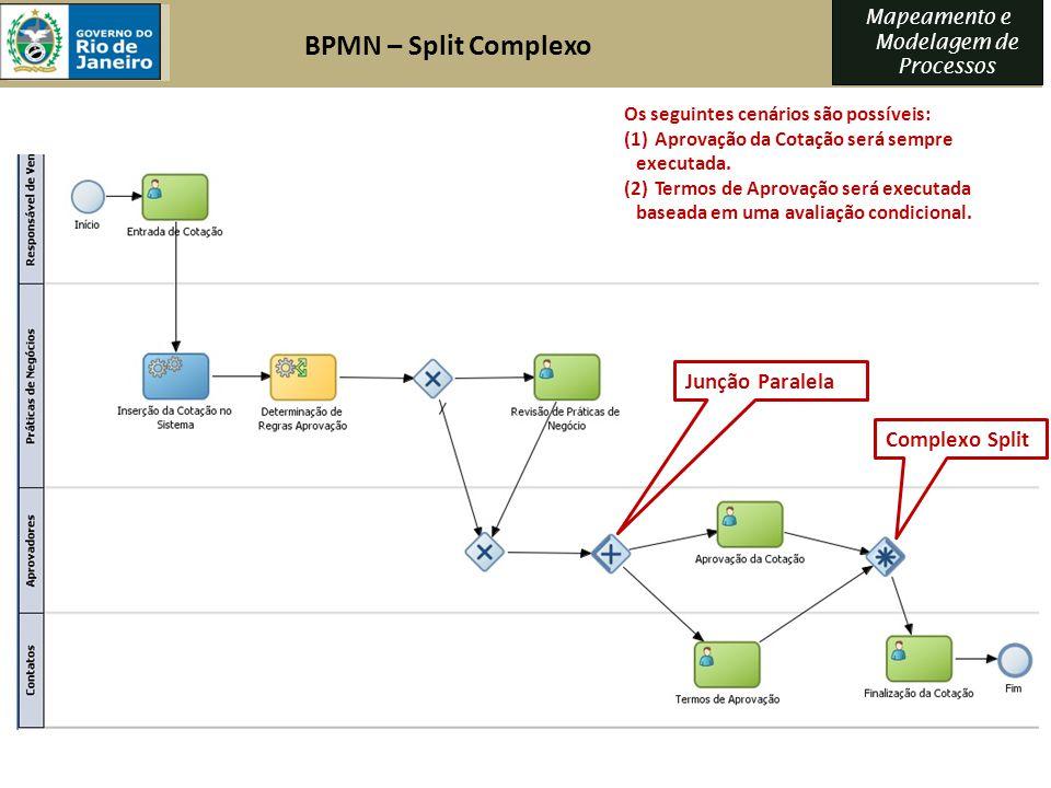 Mapeamento e Modelagem de Processos Complexo Split Junção Paralela Os seguintes cenários são possíveis: (1) Aprovação da Cotação será sempre executada