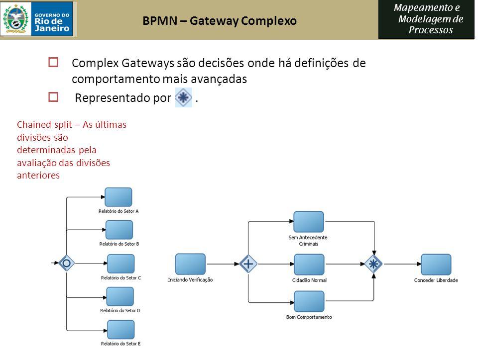 Mapeamento e Modelagem de Processos Complex Gateways são decisões onde há definições de comportamento mais avançadas Representado por. Chained split –