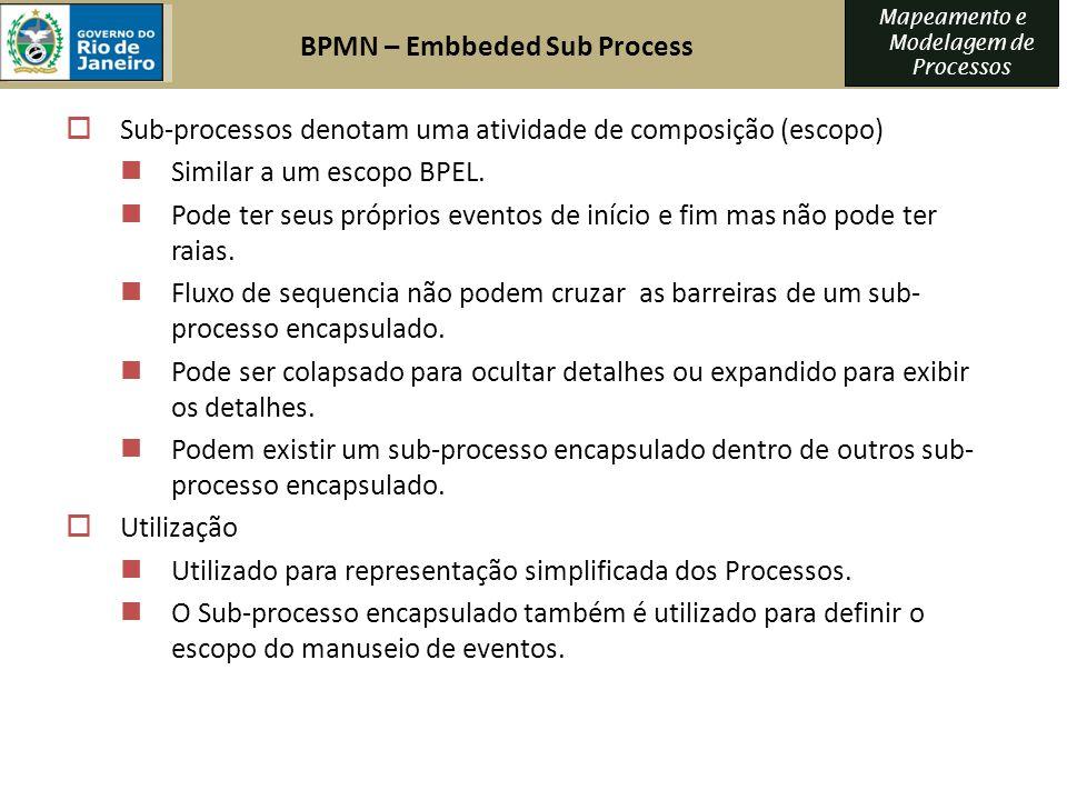 Mapeamento e Modelagem de Processos Sub-processos denotam uma atividade de composição (escopo) Similar a um escopo BPEL. Pode ter seus próprios evento