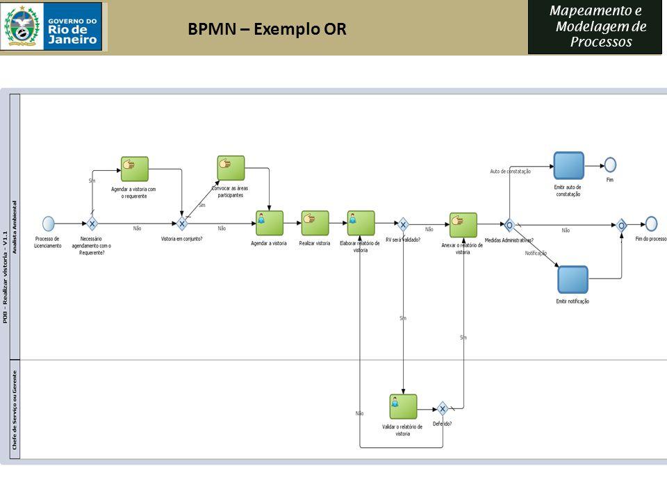 Mapeamento e Modelagem de Processos BPMN – Exemplo OR