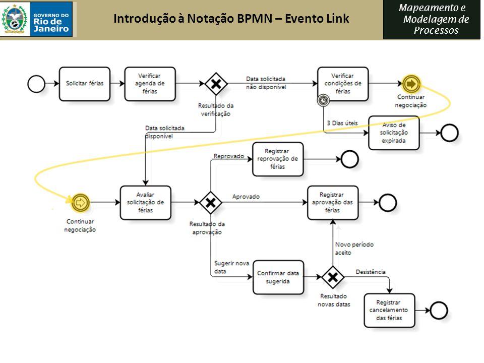 Mapeamento e Modelagem de Processos Introdução à Notação BPMN – Evento Link