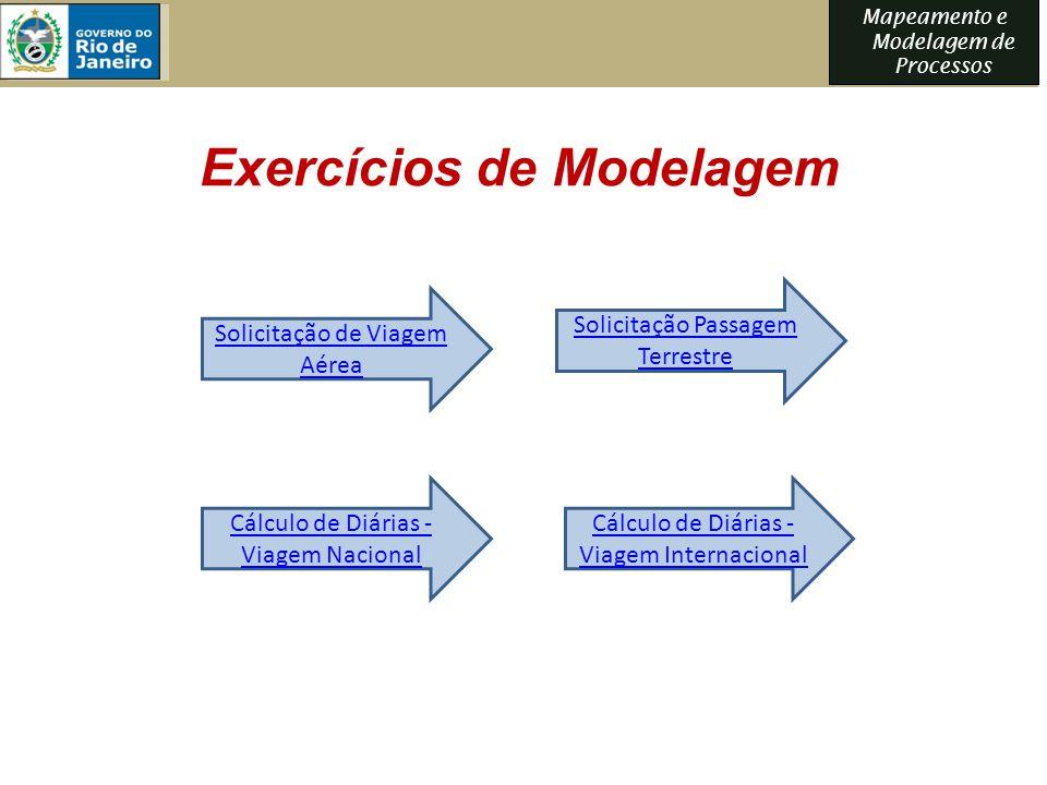 Mapeamento e Modelagem de Processos Exercícios de Modelagem Solicitação de Viagem Aérea Solicitação Passagem Terrestre Cálculo de Diárias - Viagem Nac