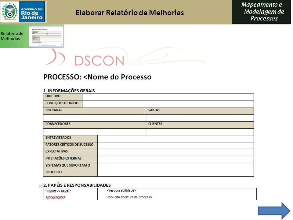 Mapeamento e Modelagem de Processos Elaborar Relatório de Melhorias Relatório de Melhorias