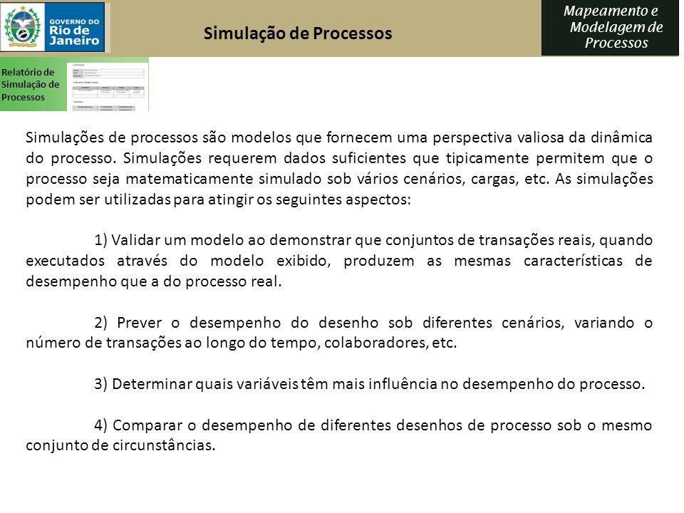 Mapeamento e Modelagem de Processos Simulação de Processos Simulações de processos são modelos que fornecem uma perspectiva valiosa da dinâmica do pro