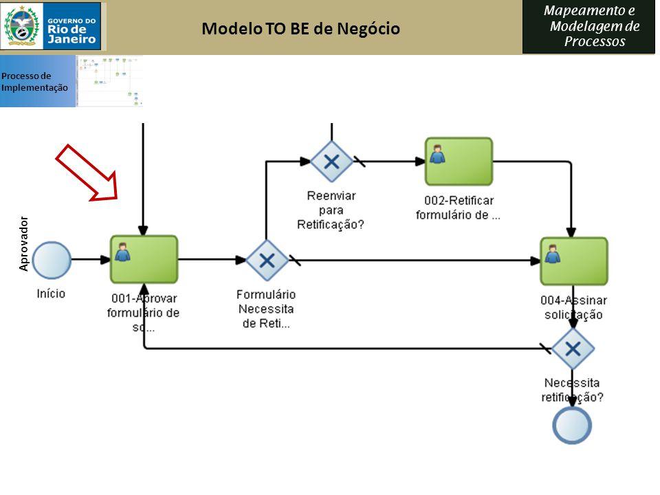 Mapeamento e Modelagem de Processos Modelo TO BE de Negócio Aprovador Processo de Implementação