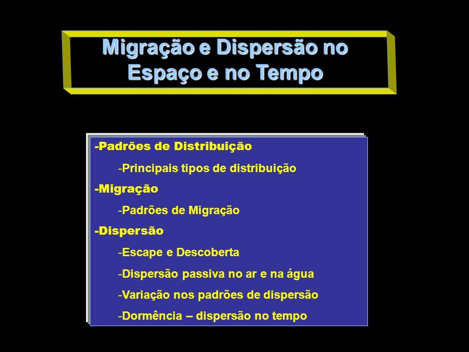 Migração e Dispersão no Espaço e no Tempo -Padrões de Distribuição -Principais tipos de distribuição -Migração -Padrões de Migração -Dispersão -Escape
