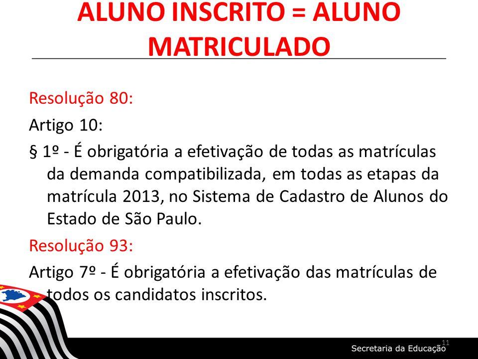 ALUNO INSCRITO = ALUNO MATRICULADO 11 Resolução 80: Artigo 10: § 1º - É obrigatória a efetivação de todas as matrículas da demanda compatibilizada, em