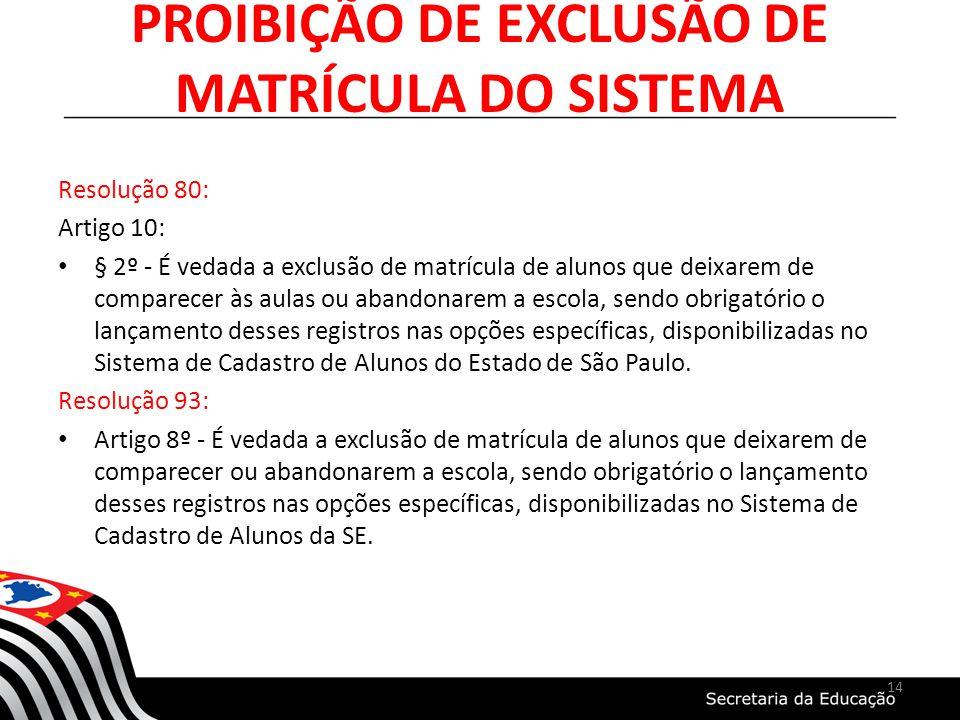 PROIBIÇÃO DE EXCLUSÃO DE MATRÍCULA DO SISTEMA 14 Resolução 80: Artigo 10: § 2º - É vedada a exclusão de matrícula de alunos que deixarem de comparecer