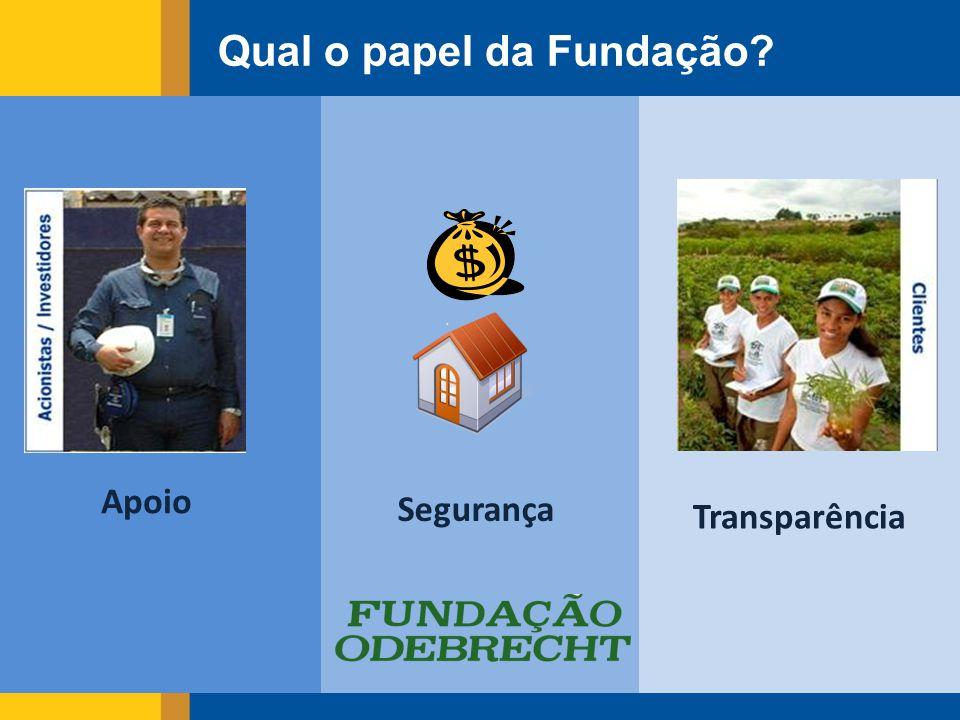 Apoio Segurança Transparência Qual o papel da Fundação