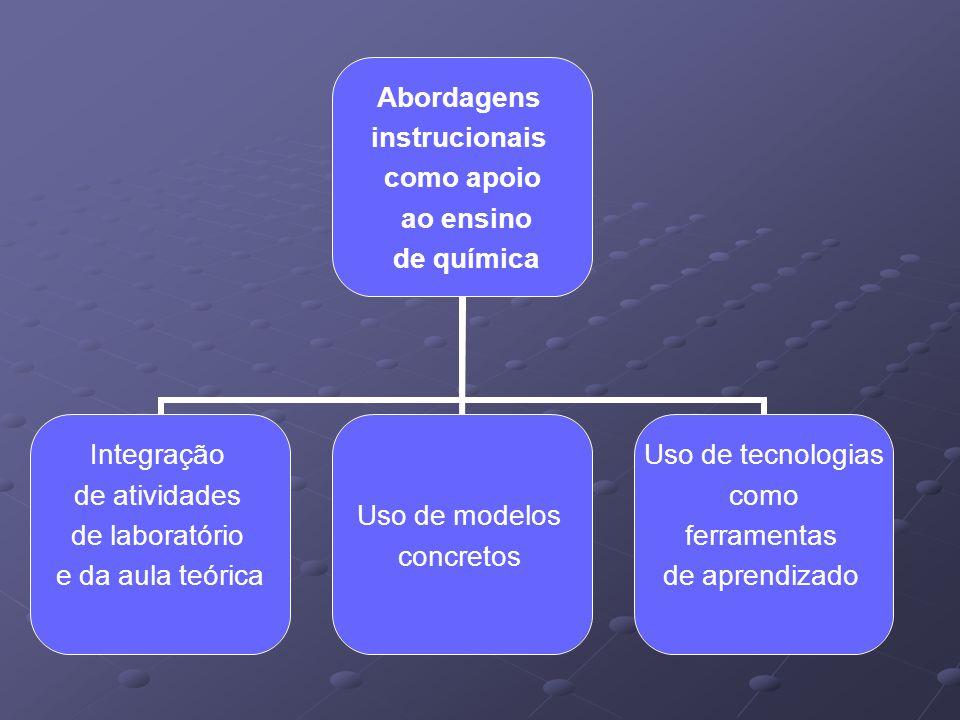 Abordagens instrucionais como apoio ao ensino de química Integração de atividades de laboratório e da aula teórica Uso de modelos concretos Uso de tec