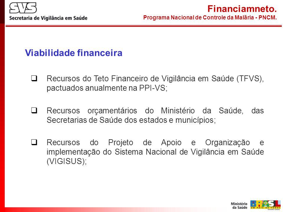 Viabilidade financeira Recursos do Teto Financeiro de Vigilância em Saúde (TFVS), pactuados anualmente na PPI-VS; Recursos orçamentários do Ministério