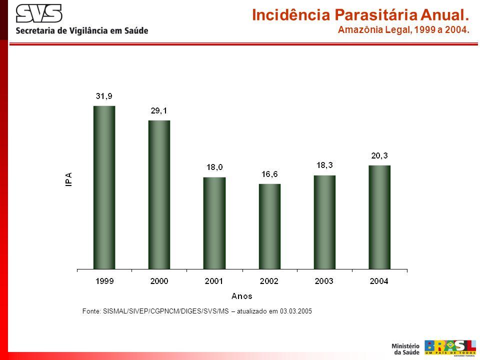 Incidência Parasitária Anual. Amazônia Legal, 1999 a 2004. Fonte: SISMAL/SIVEP/CGPNCM/DIGES/SVS/MS – atualizado em 03.03.2005