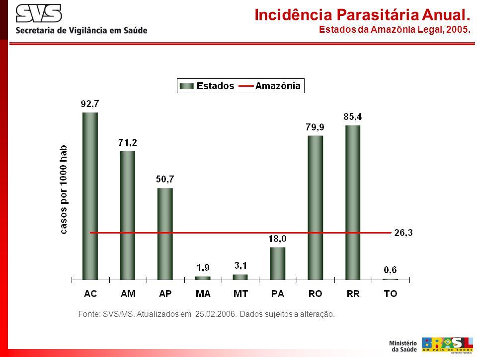 Incidência Parasitária Anual. Estados da Amazônia Legal, 2005. Fonte: SVS/MS. Atualizados em 25.02.2006. Dados sujeitos a alteração.