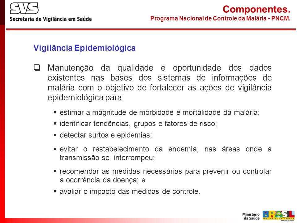 Apoio à estruturação dos serviços locais de saúde Fortalecimento das equipes de vigilância em saúde; Incremento da infra-estrutura das SES e SMS; Inserção parcial das ações de controle da malária na atenção básicas de saúde; Articulação intersetorial.