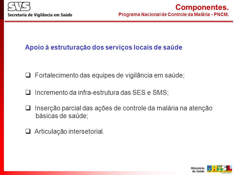 Apoio à estruturação dos serviços locais de saúde Fortalecimento das equipes de vigilância em saúde; Incremento da infra-estrutura das SES e SMS; Inse