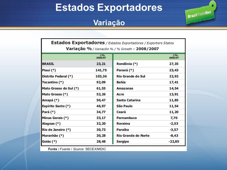 Estados Exportadores Variação