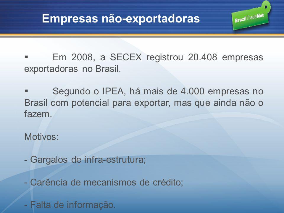 Em 2008, a SECEX registrou 20.408 empresas exportadoras no Brasil. Segundo o IPEA, há mais de 4.000 empresas no Brasil com potencial para exportar, ma