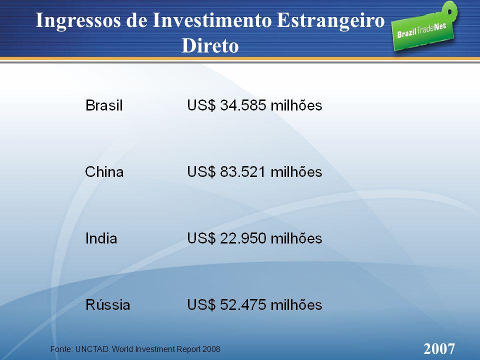 Ingressos de Investimento Estrangeiro Direto 2007 Fonte: UNCTAD. World Investment Report 2008
