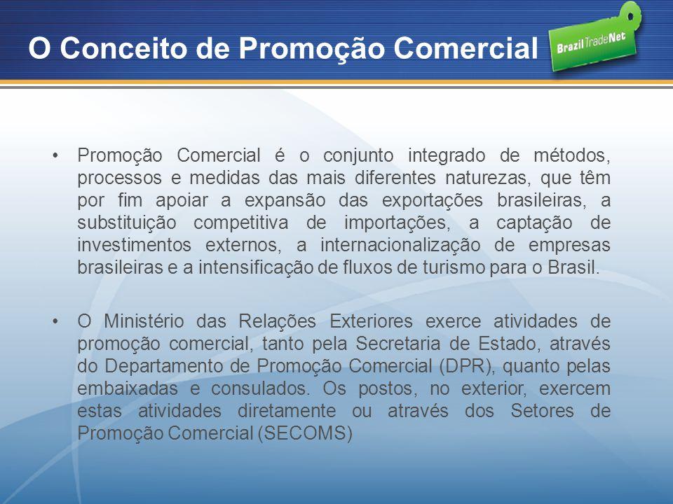 O Conceito de Promoção Comercial Promoção Comercial é o conjunto integrado de métodos, processos e medidas das mais diferentes naturezas, que têm por