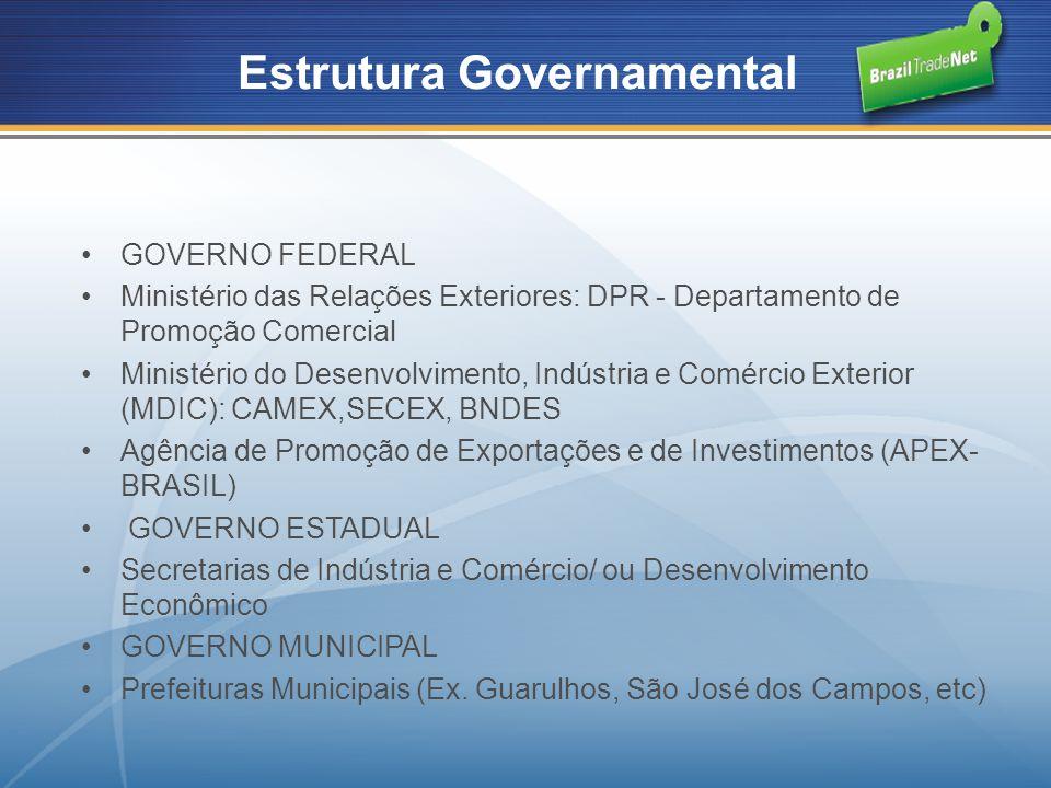 Estrutura Governamental GOVERNO FEDERAL Ministério das Relações Exteriores: DPR - Departamento de Promoção Comercial Ministério do Desenvolvimento, In